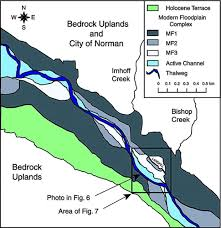 What Are Flood Plains Geomorphic And Hydrologic Assessment Of Erosion Hazards At The