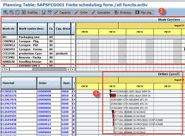 sap production order table requirement planning in sap pp cm01 cm21