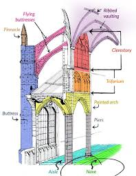 Medieval Cathedral Floor Plan Best 25 Gothic Architecture Ideas On Pinterest Gothic Buildings
