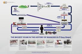 video the debt ceiling delusion hidden secrets of money ep 4