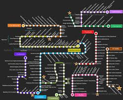 Edit My Indeed Resume Web Scraping Indeed For Key Data Science Job Skills U2013 Jesse