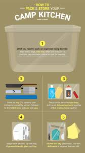 Camping Kitchen Setup Ideas by Camping Packing Lists And Tips Everything You Need To Bring To