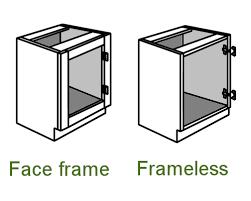 Adjusting Cabinet Doors Adjusting Cabinets On Site Adjustments Doors