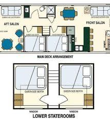 Interior Design Floor Plan Symbols by House Floor Plans Likewise Houseboat Interior Design Ideas Also