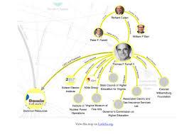 Virginia Power Of Attorney by Dominion U0027s Deep Reach In Virginia Taints Atlantic Coast Pipeline