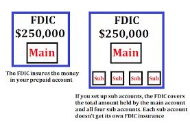 prepaid account bluebird prepaid debit card review