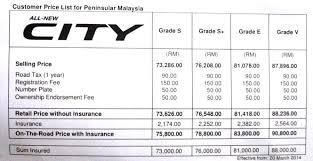 honda malaysia car price honda city prices motor trader car