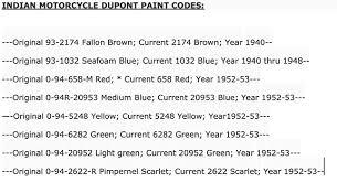indian paint colors since 2014 pm your year model and color