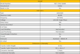 kohler 200a w 24 circuit transfer switch 1 phase 3r rdt cfnc 0200b