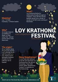 loy krathong the festival of lights takemetour s