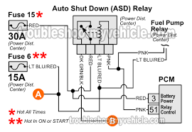 the pcm activates the asd relay and the fuel pump relay at the