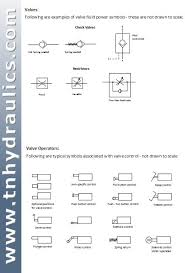 a hitchhikers guide to hydraulic symbols hydraulic valve design