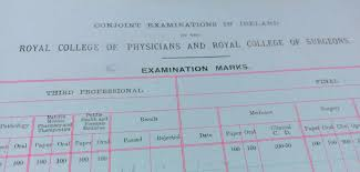 Human Anatomy And Physiology Final Exam Exam Time Results Time Heritage Collections Of The Royal