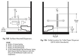 Ada Guidelines Bathrooms Fascinating 20 Ada Bathroom Paper Towel Dispenser Height