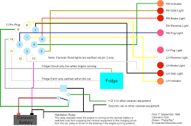 wiring diagram for 13 pin caravan socket floralfrocks