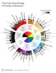 15 color schemes from disney heroes and villains u2014 sitepoint