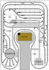 Model Train Table Plans Free by