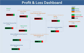 Profit And Loss Account And Balance Sheet In Excel by
