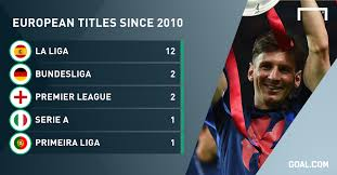 la liga premier league table messi ronaldo suarez neymar goal 50 proves la liga is the best