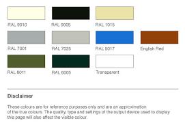 rustoleum 7100 standard floor coating