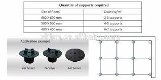 Pedestal Foundation Vitian Adjustable Decking Pedestal Floor Foundation Buy Decking