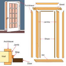 Interior Door Lining Door Frame Parts Helenrappy