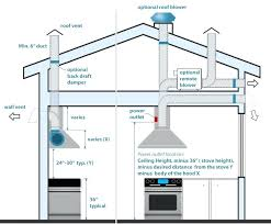 how to install a range hood under cabinet under cabinet ducting medium size of stainless stove hood inch range