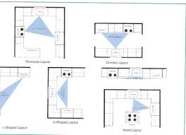 l shaped kitchen floor plans with island l shaped kitchen floor plans with island design ideas lighting