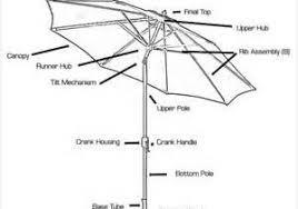 Patio Umbrella Base Parts Patio Umbrella Base Replacement Parts Unique Cantilever Umbrella