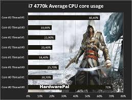 Assassins Creed 4 Memes - assassin s creed 4 black flag benchmark cpu and gpu hardwarepal
