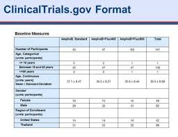 monitoring report template clinical trials clinicaltrials gov uc davis health system