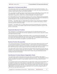 Cosmetology Resume Examples Beginners by A Complete Model Of The Supermarket Business Article