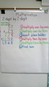Multiplication By Two Digits Worksheets Multiplication 2 Digit By 2 Digit Anchor Chart Education