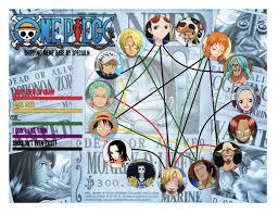 One Piece Meme - one piece shipping meme by luuluu34 on deviantart