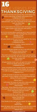 17 inspiring psalms of thanksgiving psalms of thanksgiving