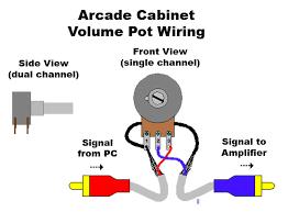 volume pot wiring powerful crafts pinterest