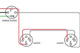 hpm light socket wiring diagram wiring diagram