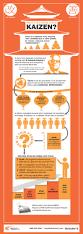 227 best agile lean images on pinterest change management