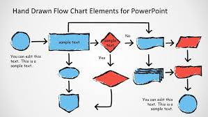 diagram diagram flowhart in excel for getting to workflow