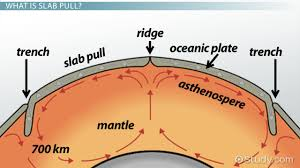 mantle plume definition u0026 explanation video u0026 lesson transcript