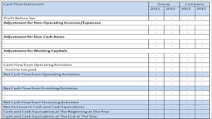 Income Expense Statement Template by Financial Reports For Investment Cash Flow Statement