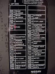 nissan navara d40 ignition wiring diagram for saleexpert me