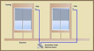Battery Operated Window Blinds Planning And Wiring For Motorized Window Treatments Somfy Btx