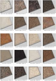 Definition Of Laminate Flooring Cabinet Laminate Def Laminate Definition Wiki Laminate Definition