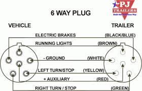 wiring diagram for 6 pin trailer connector u2013 readingrat net