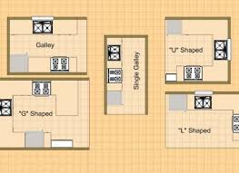 G Shaped Kitchen Floor Plans Shaped Kitchen Floor Plans U Shaped Kitchen Floor Plans On Small U