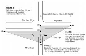 aashto clear zone table distance guidelines