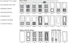 Door Styles Exterior Types Of Exterior Doors Types Exterior Doors Images Doors Design