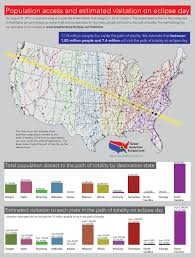 Path Subway Map by Population Access U0026 Estimated Visitation On Eclipse Day Vivid Maps