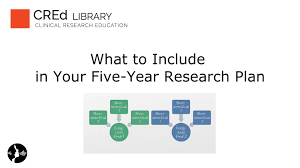 what to include in your five year research plan advice and
